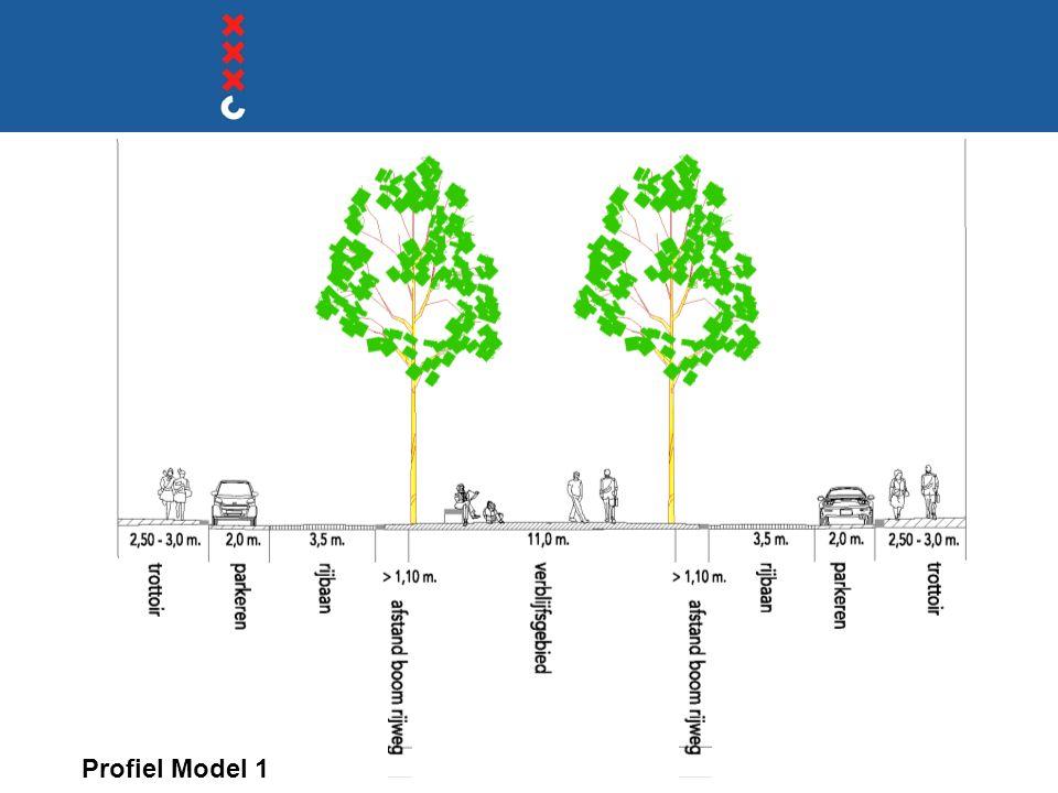 Profiel Model 1 Meer ruimte voor bomen [+ 55 cm.]